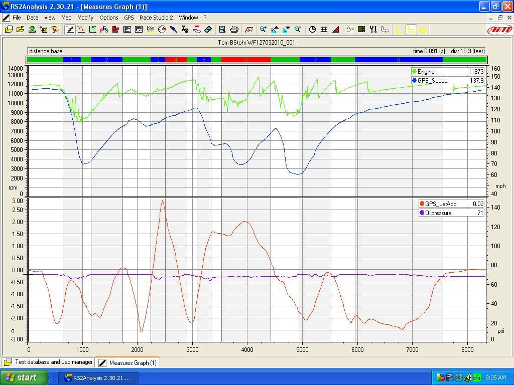 Rilltech Racing Dwarf Car Wiring Harness Note That Oilp Tracks With Engine Rpm Even Under Hard Braking